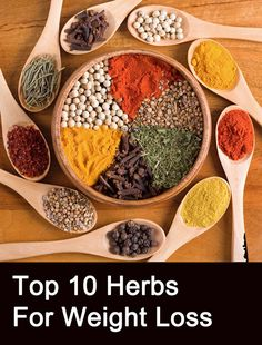 Top 10 Herbs for Weight Loss!