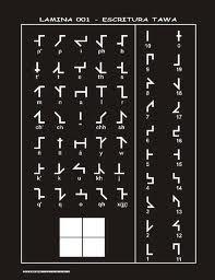 ideogramas aztecas - Buscar con Google