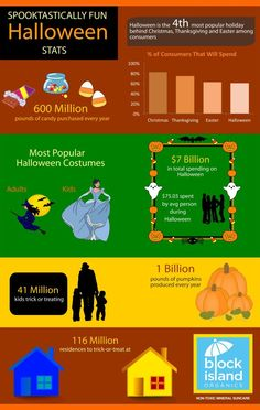 Halloween_Fun_Stats_from_Block_Island_Organics (1)