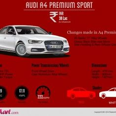 Check out Audi A4 Premium Sport Sedan features, specifications and price.