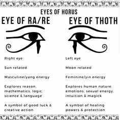Egyptian Mythology, Egyptian Symbols, Egyptian Art, Egyptian Goddess, Egyptian Eye Symbol, Ancient Symbols Of Power, Osiris Tattoo, Symbole Protection, Protection Symbols