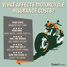 Motorcycle Insurance Quotes Pleasing Bike Insurance Quote  Some Tips On How To Get A Low Quote  Bike