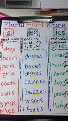 Plural nouns anchor chart - It needs to be made something like this for sure! When a child loves to tell stories and wants to write them, they need some help they can look at and keep going.