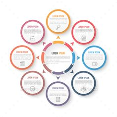 Buy Circle Infographics by _human on GraphicRiver. Circle infographic template with eight elements, steps or options, workflow or process diagram Archive contains: - Ve. Flow Chart Design, Diagram Design, Circle Infographic, Infographic Templates, Circle Diagram, Powerpoint Design Templates, Web Design, Visualisation, Design Thinking