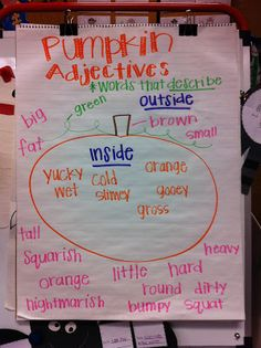 We used ourfive senses todescribe the outside of the pumpkin. We wrote the adjectives on sticky notes and put them on our pumpkin. Then we cut the pumpkin open and described the inside.