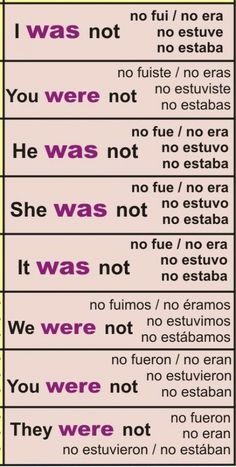 One of the easiest ways to learn Spanish is to find someone else who speaks Spanish. This person can be someone who is a native Spanish speaker or it can be Spanish Phrases, Spanish Grammar, English Vocabulary Words, Spanish Words, Spanish English, English Phrases, Spanish Lessons, Teaching Spanish, English Lessons