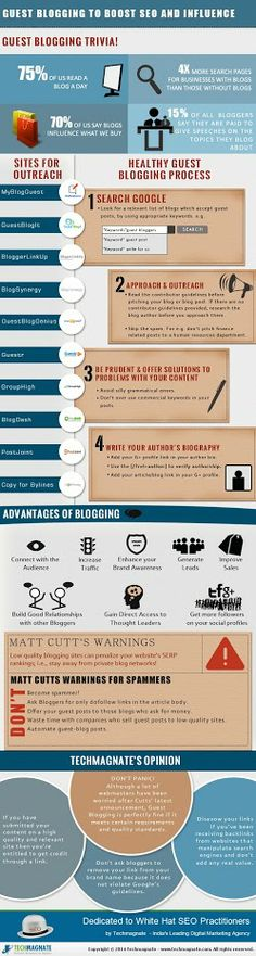 Guest Blogging To Boost SEO and Influence