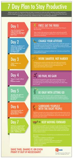 Plan-to-Increasing-Productivity