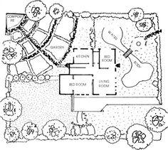 principles of small garden design pics to inspire.