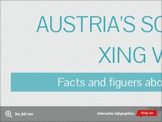 How many Members do #XING and #LinkedIn offer per #HR - #Recruiting member in Austria? #HumanResources