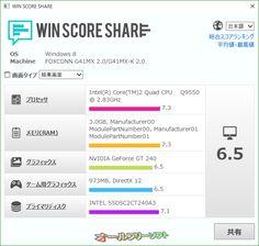 WIN SCORE SHARE 2.01テスト版  WIN SCORE SHARE--計測結果--オールフリーソフト