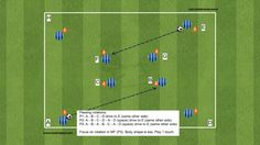 Passing Square for Midfielders by Andy Gardner Thanks to TacticalPad Enjoy and Share! Full description, ebook and PDF: https://tacticalpedia.com/training-sessions/passing-square-for-midfielders/?ref=UltimatePlayerHQ&utm_campaign=coschedule&utm_source=pinterest&utm_medium=tacticalpedia&utm_content=Passing%20Square%20for%20Midfielders