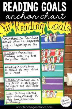This anchor chart helps students remember their reading goals and strategies that they are all focusing on.