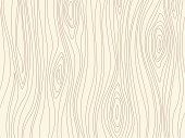 Search for Stock Photos of Woodgrain on Thinkstock