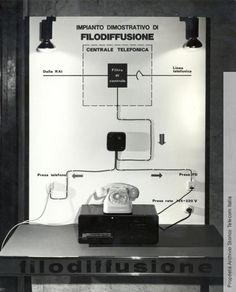 Filodiffusione schema funzionamento telefono La filodiffusione è la radio diffusa attraverso una rete di telecomunicazioni il cui ultimo tratto, quello che raggiunge l'utente, utilizza il doppino telefonico con cui sono cablati gli edifici serviti dalla telefonia fissa. Il sistema nacque nel 1931 in Svizzera,