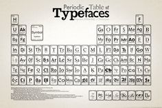 periodic_table_of_typefaces_640