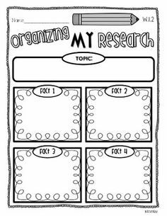 FREE & EDITABLE #thinking #maps downloads from The Kinder