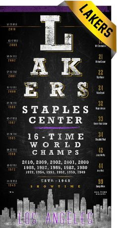 LA Lakers Eye Chart - Perfect Birthday, Anniversary or Father's Day Gift - Unframed Print