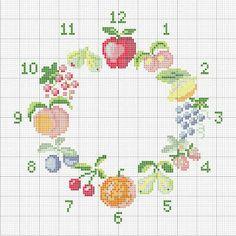 relogio frutas