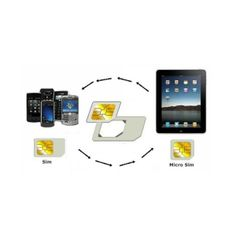 Adaptateur Micro sim / carte sim. http://www.yonis-shop.com/autres-accessoires-iphone/317-adaptateur-micro-sim-carte-sim.html