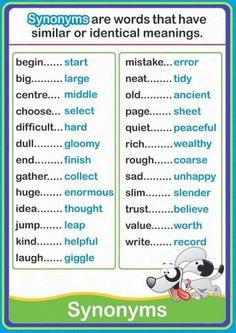 Forum   ________ Learn English   Fluent LandCommon Synonyms in English   Fluent Land