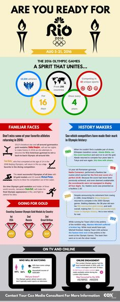 The Best of the Olympic Games [Infographic]