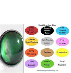 Mood Ring On Pinterest Mood Rings Sterling Silver And