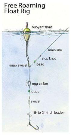 Bobber Fishing Catfish