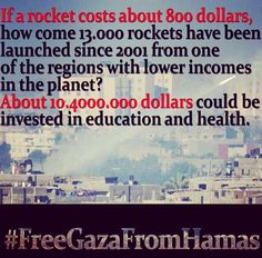 Israel under fire- the money used to produce and develop weapons could be used to help the citizens of Gaza