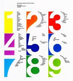 Resultado de imagem para Armin Hofmann