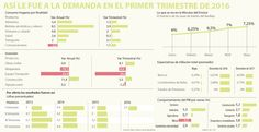 Colombia gasta más en alcohol que en comida