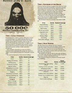 Dungeons And Dragons Races, Dnd Dragons, Dungeons And Dragons Homebrew, Writing Fantasy, Fantasy Rpg, Pen And Paper Games, Dnd Classes, Dungeon Master's Guide, Dnd Funny