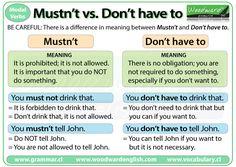 modal verbs would - Pesquisa Google