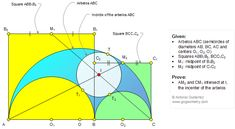 Geometry Problem 1301: Arbelos, Semicircles, Diameters, Circle, Incircle, Incenter, Square, Midpoint, Concurrency