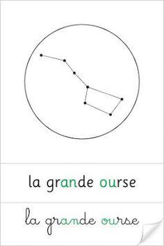 Je Suis Comme Je Suis: La grande ourse (sa forme, les étoiles qui la compose, la vision 3D, son histoire), illustration de Jardin de kiran