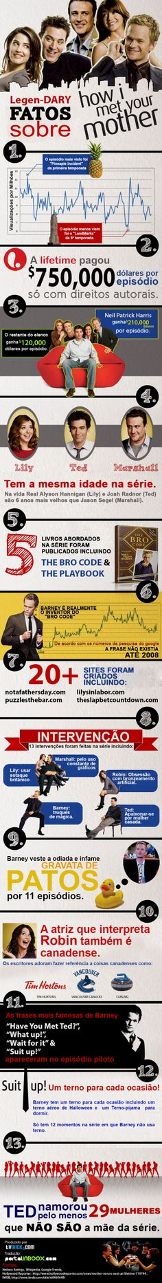 Legen-DARY facts about How I Met Your Mother - How I Met Your Mother has been making us laugh since TVDuck has put together an infographic highlighting some of the amazing stats behind one of our favorite shows. My most FAVORITE show ever! How I Met Your Mother, I Meet You, Just For You, Thats 70 Show, Movies And Series, Comedy, Himym, Serge Gainsbourg, Book Tv