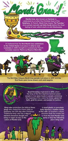 The magic of the carnival (infographic) - above and beyond Pin The Magic of Mardi Gras (Infographic) Mardi Gras Food, Mardi Gras Party, Mardi Gras Activities, Madi Gras, Mardi Gras Decorations, Masquerade Decorations, New Orleans Mardi Gras, Above And Beyond, Holidays And Events