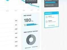 Dribbble - Fitness Activity Charts & Data by Josh Hemsley
