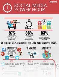 Social Media Power Hours