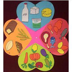Sağlıklı yiyecekler panosu