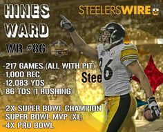HINES WARDS STATS, NOMINEE 2017 HALL OF FAME