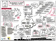 Sketchnotes by Diana  |  Live Sketchnotes / Graphic Recording für die Fachgruppe TAV (Test, Analyse, Verifikation von Software) | Ich zeichne dann mal was ✍