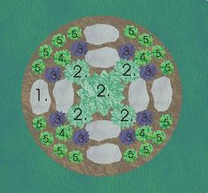 easy circular herb garden plan - I would have to put a pot of rosemary in the center and make the smaller number 2s parsley or something, as rosemary is not perennial here