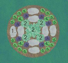 Herb Garden Plan on Pinterest Herb Garden Design Herbs
