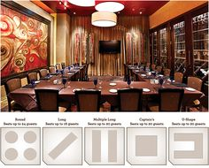 Katy Location – Vault Room, Seats up to 24 guests Cinco Ranch, Piano Bar, Private Dining Room, Patio Dining, Restaurant Design, Fine Dining, Architects, Catering, Table