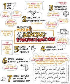 Beating Procrastination Infographic