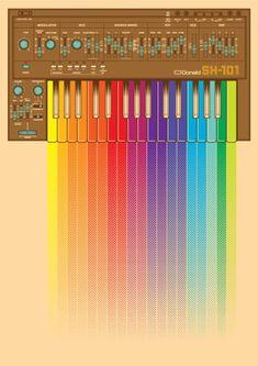 1982: Roland SH-101 #music #production #synthesizer