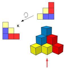 Triángulo de cubos