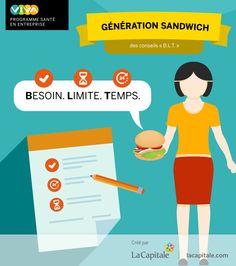 « Puisque nous parlons de génération sandwich, nous utilisons souvent – avec une pointe d'humour – l'acronyme B.L.T. pour parler des principaux conseils à prodiguer aux aidants, indique Patsy Clapperton psychologue organisationnelle et vice-présidente d'Umano stratégies conseils, à Québec. » Loin du « bacon-laitue-tomate », nous parlons ici de trois mots clés : besoin, limite et temps.