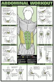 workout_fitness_poster_abdominal